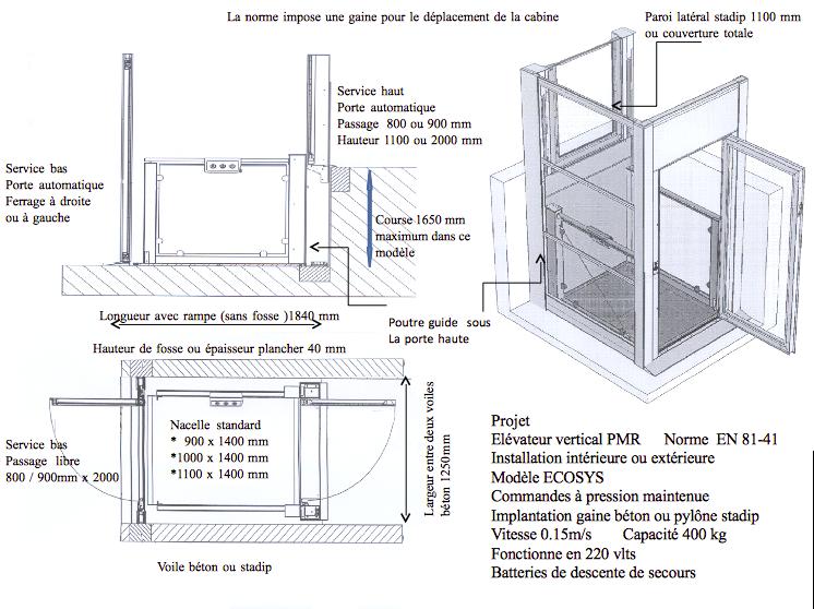 schema-gaine-beton